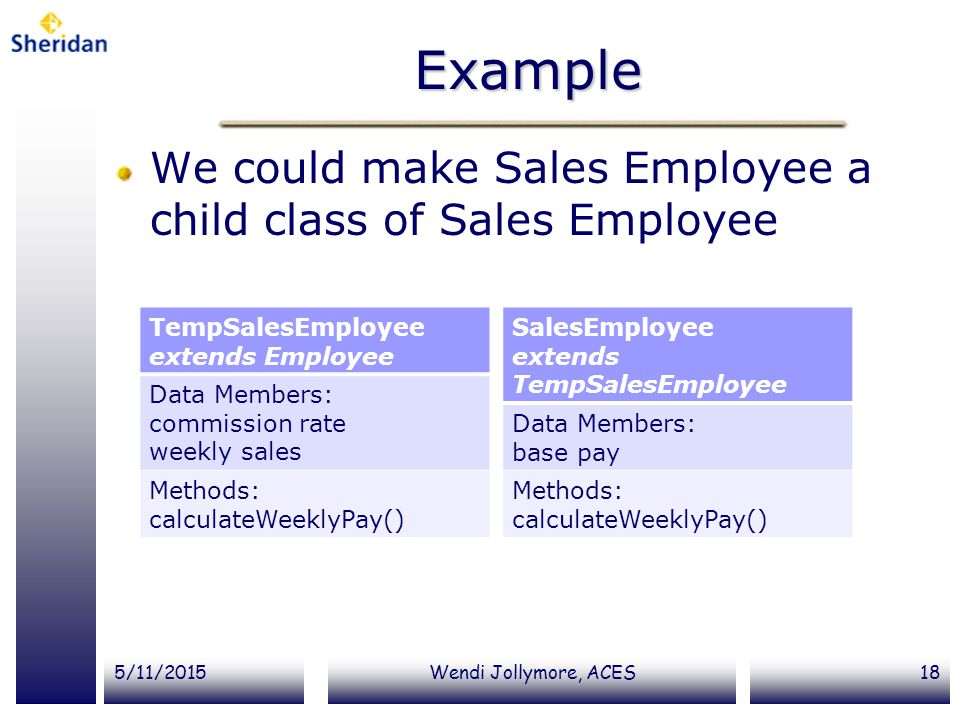 Example We could make Sales Employee a child class of Sales Employee 5/11/2015Wendi Jollymore, ACES18 TempSalesEmployee extends Employee Data Members: