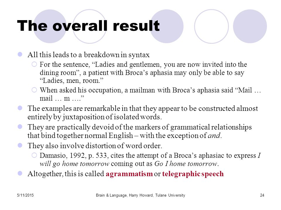 5/11/2015Brain & Language, Harry Howard, Tulane University24 The overall result All this leads to a breakdown in syntax  For the sentence, Ladies and gentlemen, you are now invited into the dining room , a patient with Broca's aphasia may only be able to say Ladies, men, room.  When asked his occupation, a mailman with Broca's aphasia said Mail … mail … m …. The examples are remarkable in that they appear to be constructed almost entirely by juxtaposition of isolated words.