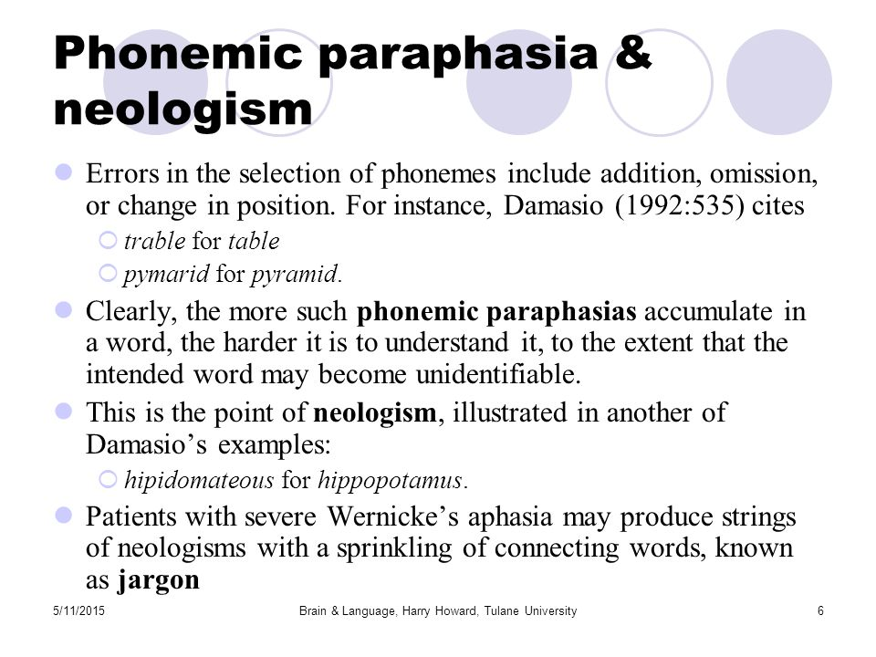 5/11/2015Brain & Language, Harry Howard, Tulane University6 Phonemic paraphasia & neologism Errors in the selection of phonemes include addition, omission, or change in position.