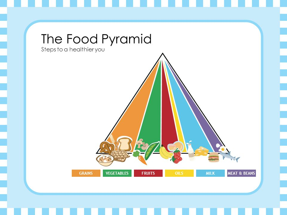 The Food Pyramid Steps to a healthier you GRAINSVEGETABLESFRUITSOILSMILKMEAT & BEANS