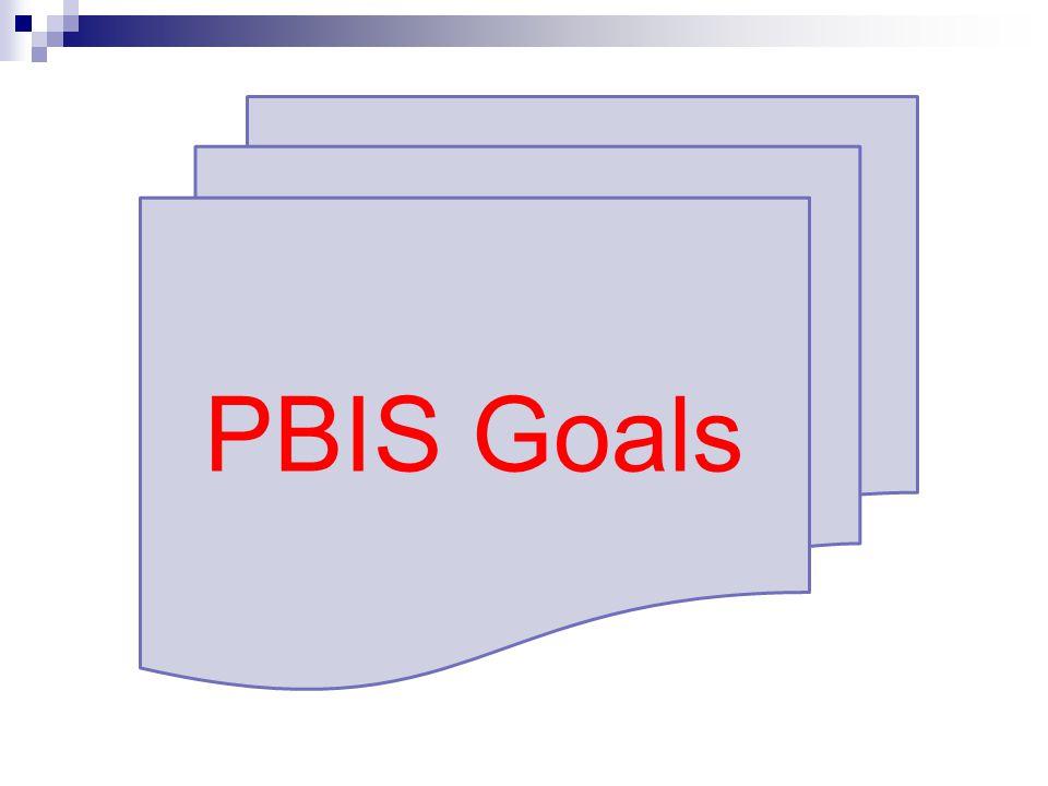 PBIS Goals