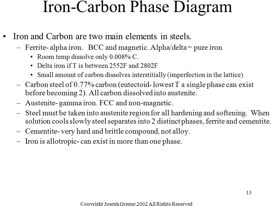 Copyright Joseph Greene 2002 All Rights Reserved 13 Iron-Carbon Phase Diagram Iron and Carbon are two main elements in steels. –Ferrite- alpha iron. B