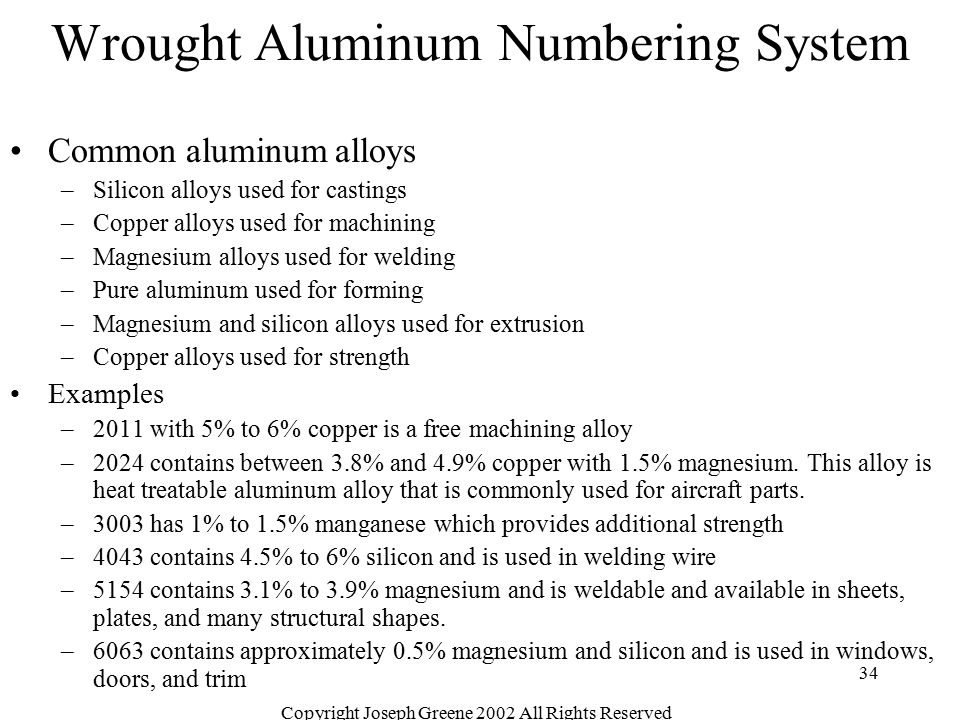 Copyright Joseph Greene 2002 All Rights Reserved 34 Wrought Aluminum Numbering System Common aluminum alloys –Silicon alloys used for castings –Copper