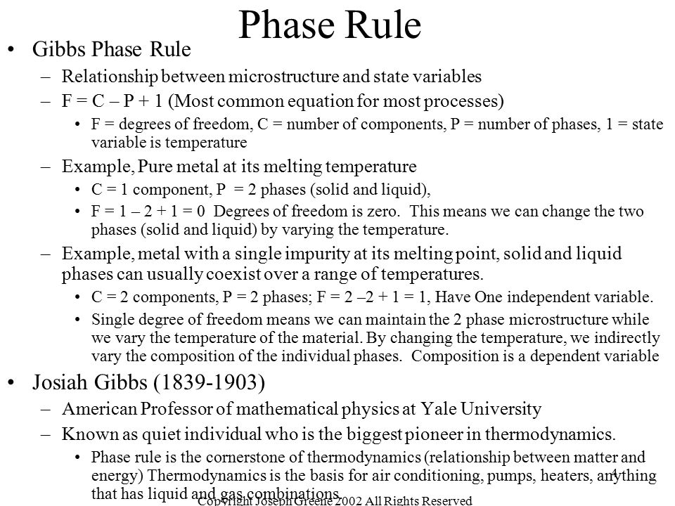 Copyright Joseph Greene 2002 All Rights Reserved 4 Phase Rule Gibbs Phase Rule –Relationship between microstructure and state variables –F = C – P + 1