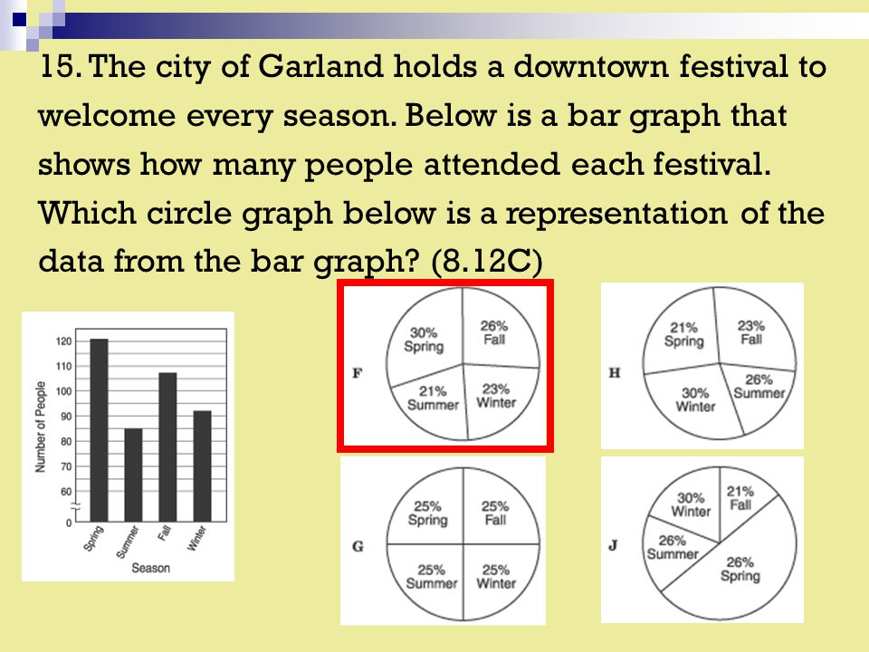 15. The city of Garland holds a downtown festival to welcome every season.