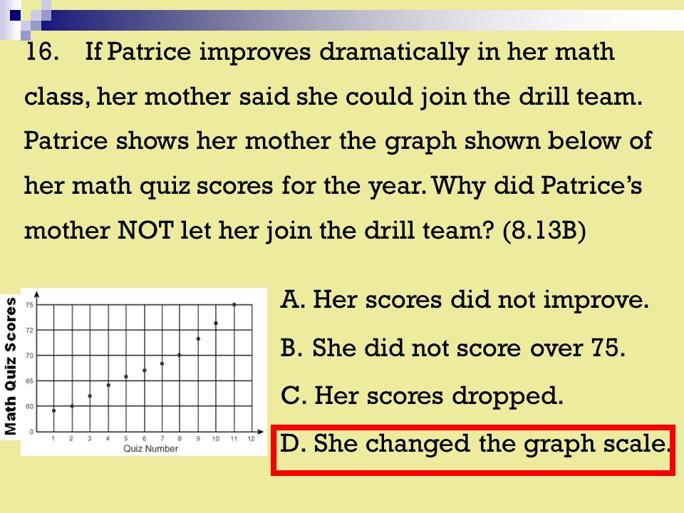 16. If Patrice improves dramatically in her math class, her mother said she could join the drill team. Patrice shows her mother the graph shown below