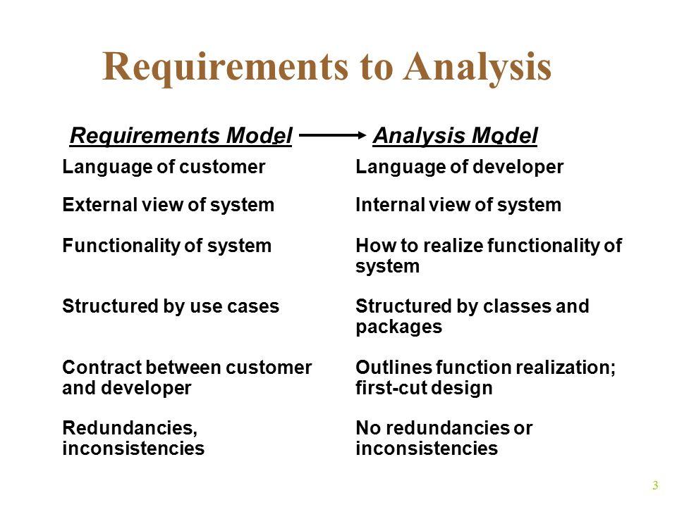 4 Analysis Model Roles and Artifacts