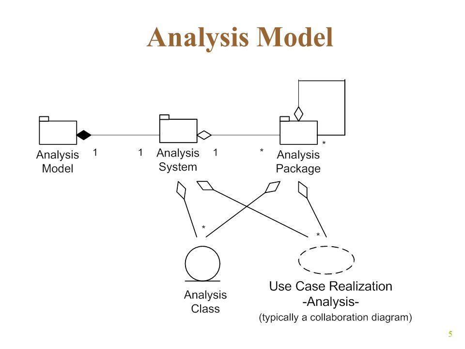 5 Analysis Model