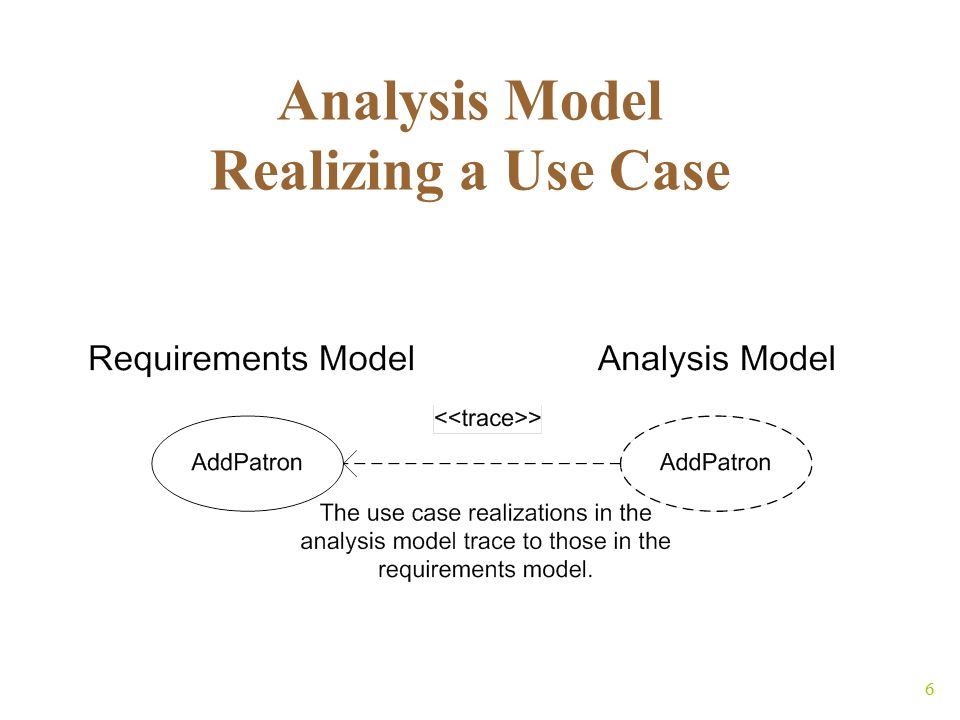 7 Use-Case Realization  The process of extending and refining use cases is called use-case realization