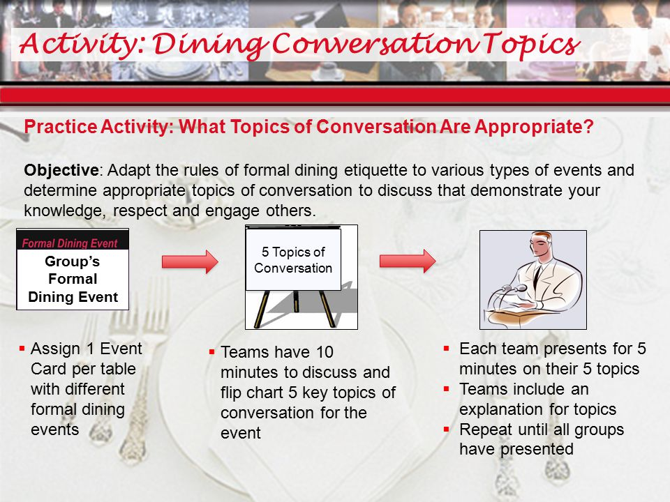 Activity: Dining Conversation Topics Practice Activity: What Topics of Conversation Are Appropriate? Objective: Adapt the rules of formal dining etiqu