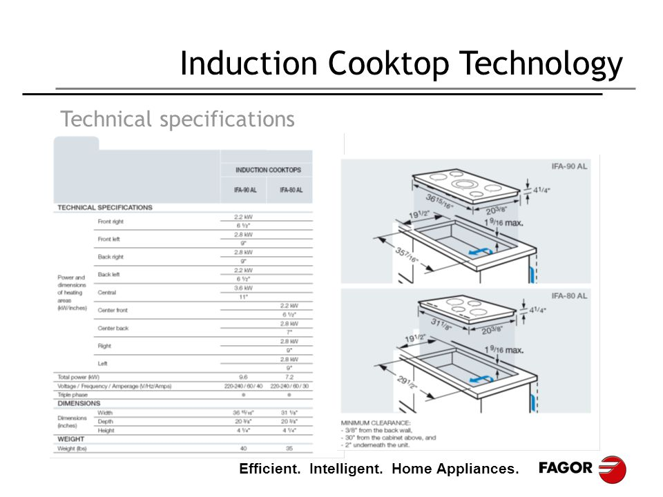 Efficient. Intelligent. Home Appliances. Induction Cooktop Technology Technical specifications