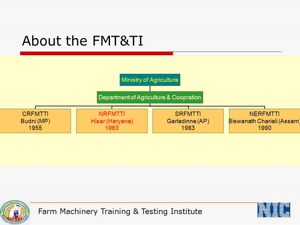 Farm Machinery Training & Testing Institute About the FMT&TI