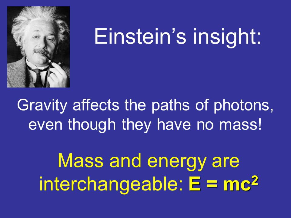 Einstein's insight: Gravity affects the paths of photons, even though they have no mass.