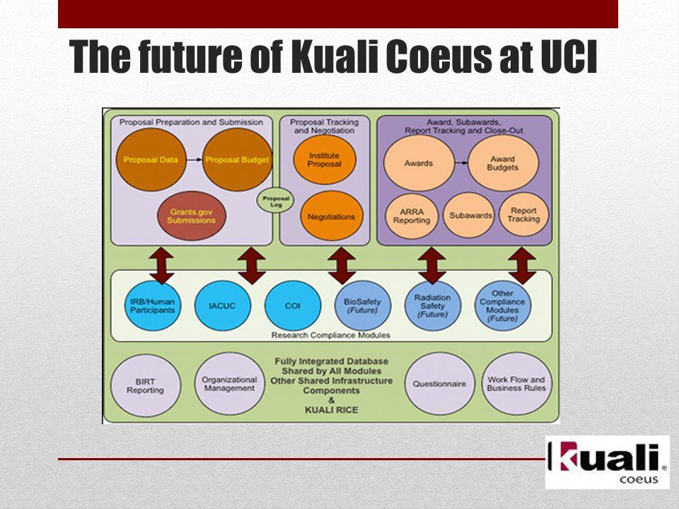 The future of Kuali Coeus at UCI