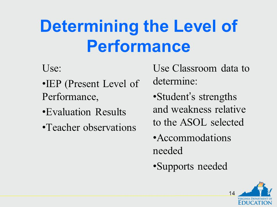 Determining the Level of Performance Use: IEP (Present Level of Performance, Evaluation Results Teacher observations Use: IEP (Present Level of Perfor