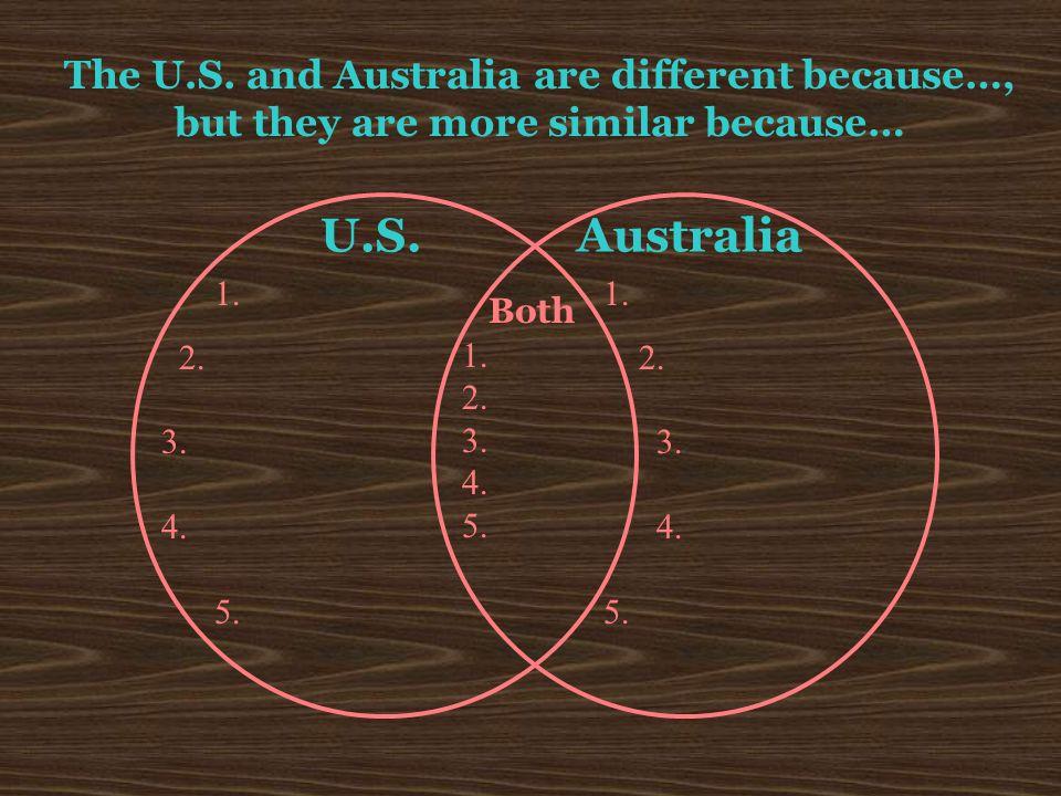 U.S. Australia Both The U.S.