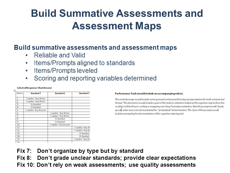 Build Summative Assessments and Assessment Maps Build summative assessments and assessment maps Reliable and Valid Items/Prompts aligned to standards