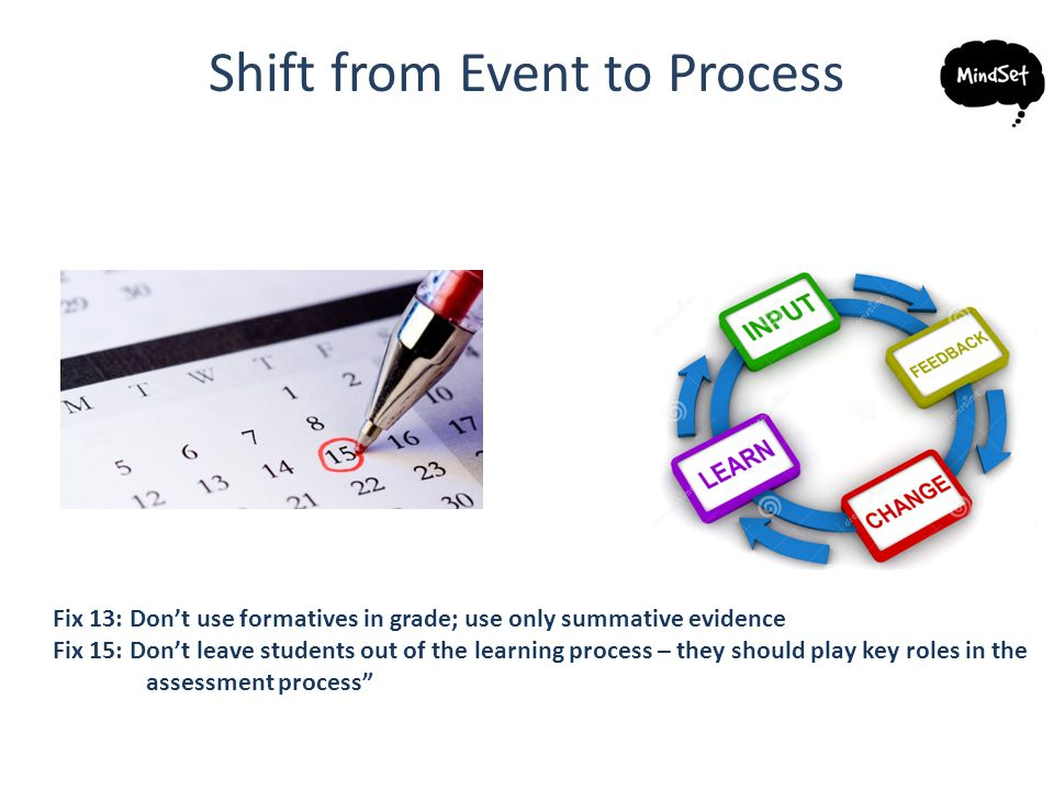 Shift from Event to Process Is learning an EVENT or a PROCESS? Fix 13: Don't use formatives in grade; use only summative evidence Fix 15: Don't leave
