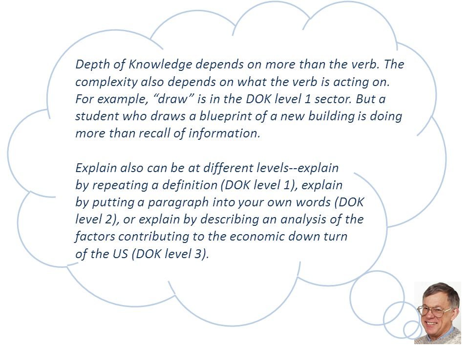 "Depth of Knowledge depends on more than the verb. The complexity also depends on what the verb is acting on. For example, ""draw"" is in the DOK level 1"