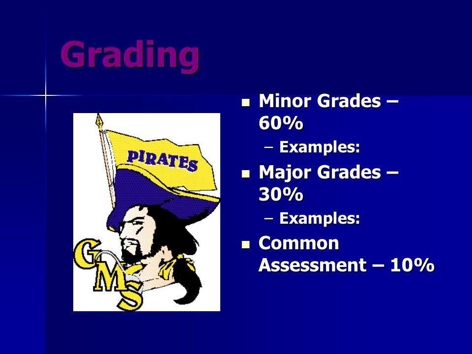 Grading Minor Grades – 60% Minor Grades – 60% –Examples: Major Grades – 30% Major Grades – 30% –Examples: Common Assessment – 10% Common Assessment – 10%