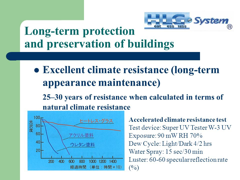 Long-term protection and preservation of buildings Excellent climate resistance (long-term appearance maintenance) 25–30 years of resistance when calculated in terms of natural climate resistance Accelerated climate resistance test Test device: Super UV Tester W-3 UV Exposure: 90 mW RH 70% Dew Cycle: Light/Dark 4/2 hrs Water Spray: 15 sec/30 min Luster: 60-60 specular reflection rate (%)