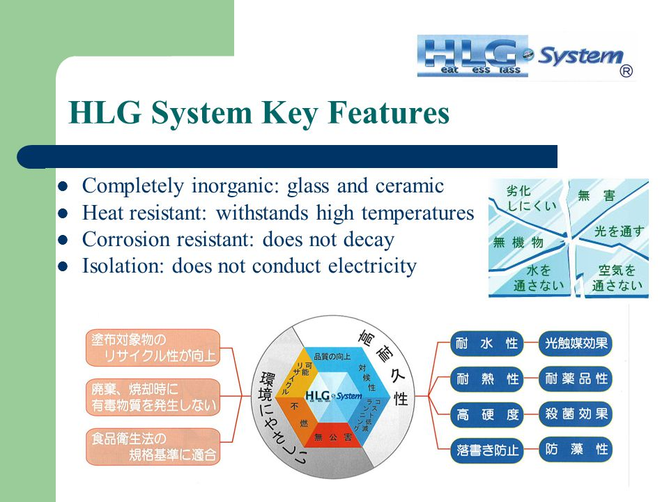 HLG System Key Features Completely inorganic: glass and ceramic Heat resistant: withstands high temperatures Corrosion resistant: does not decay Isolation: does not conduct electricity