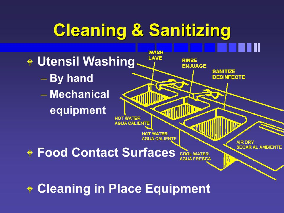 Cleaning & Sanitizing W W Utensil Washing – –By hand – –Mechanical equipment W W Food Contact Surfaces W W Cleaning in Place Equipment