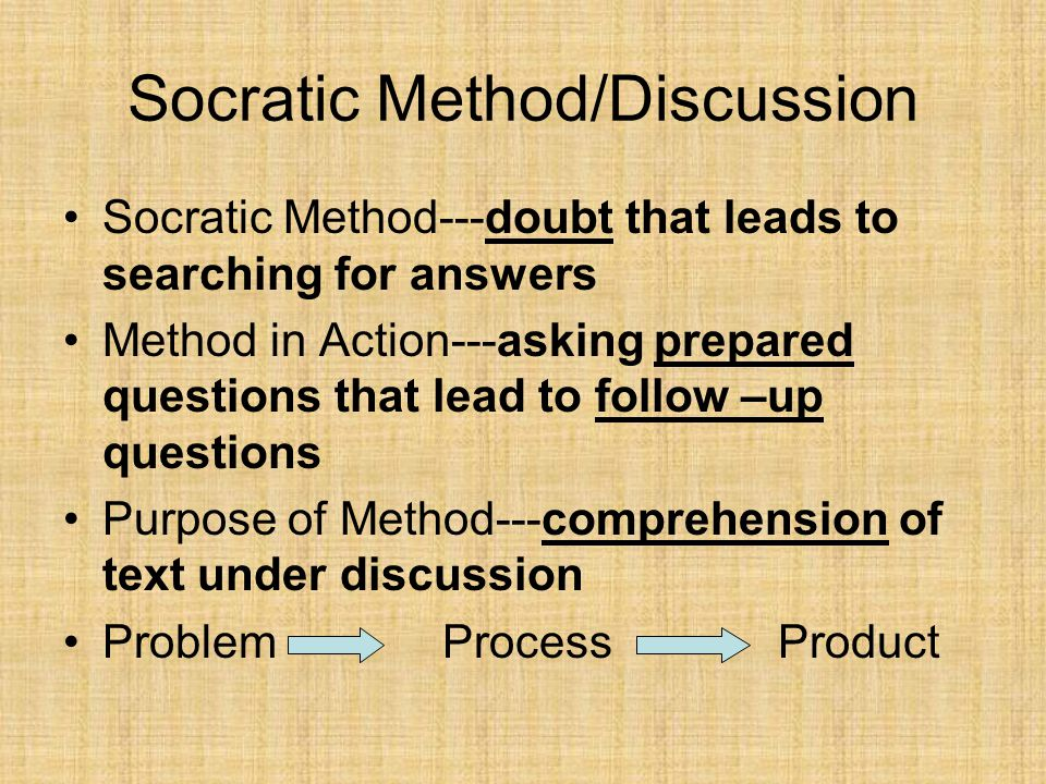 Socratic Method/Discussion Socratic Method---doubt that leads to searching for answers Method in Action---asking prepared questions that lead to follow –up questions Purpose of Method---comprehension of text under discussion Problem Process Product