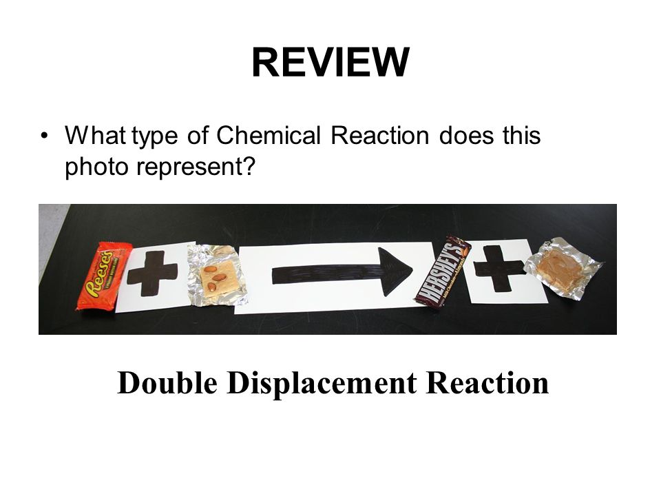 REVIEW What type of Chemical Reaction does this photo represent Double Displacement Reaction