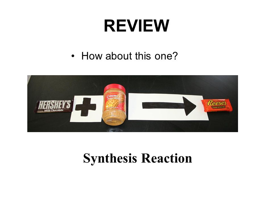 REVIEW How about this one Synthesis Reaction