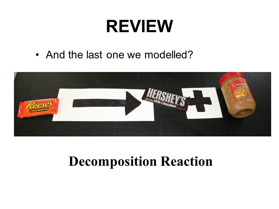 REVIEW And the last one we modelled? Decomposition Reaction
