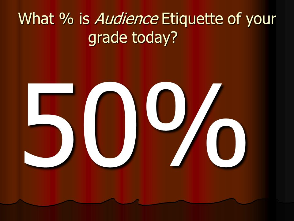 What % is Audience Etiquette of your grade today 50%