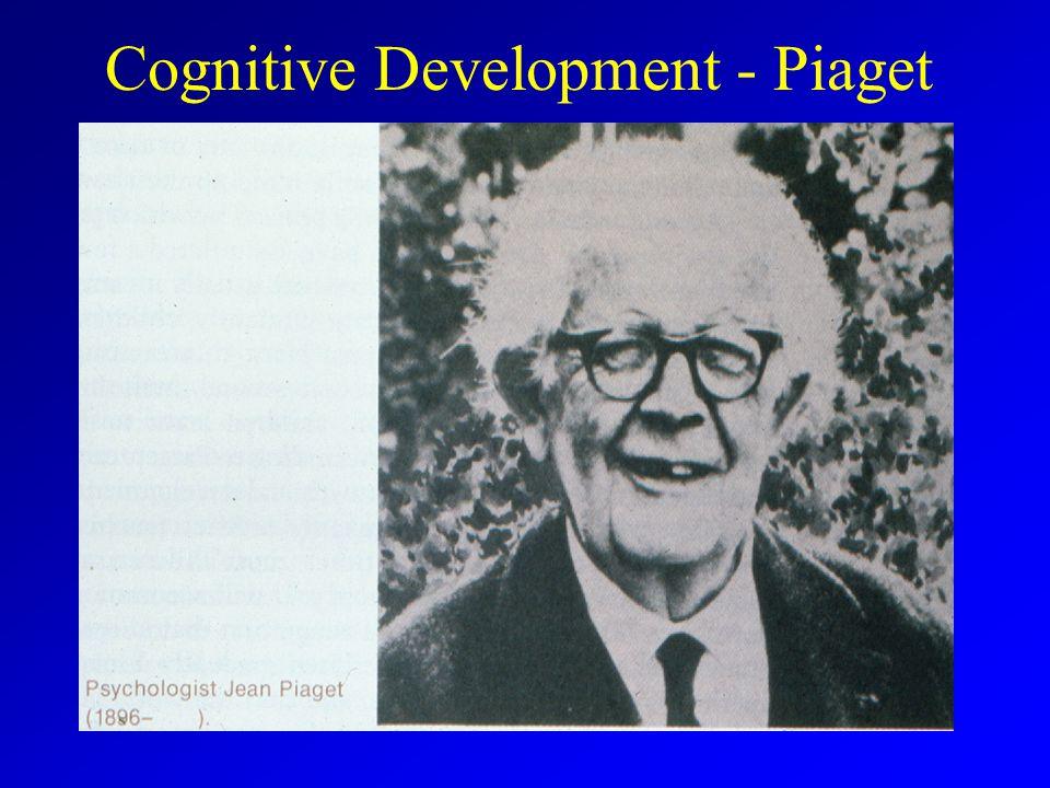 Cognitive Development - Piaget Piaget
