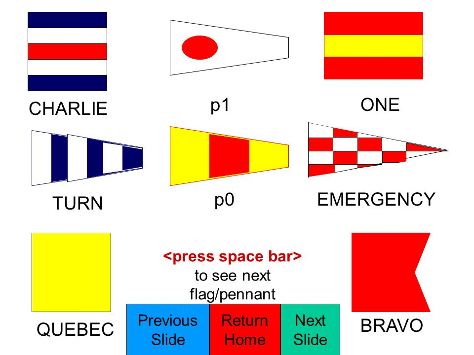 p3 THREE PREPARATIVE ROMEO CODE/ANSWER NOVEMBER INTERROGATIVE NINE to see next flag/pennant Return Home Next Slide Previous Slide