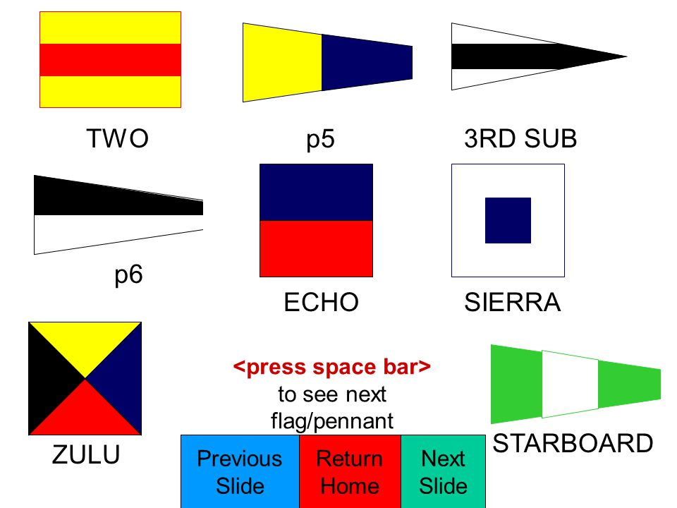 CHARLIE p1ONE TURN p0EMERGENCY QUEBEC BRAVO to see next flag/pennant Return Home Next Slide Previous Slide