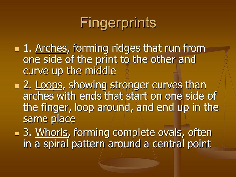 Fingerprints 1.