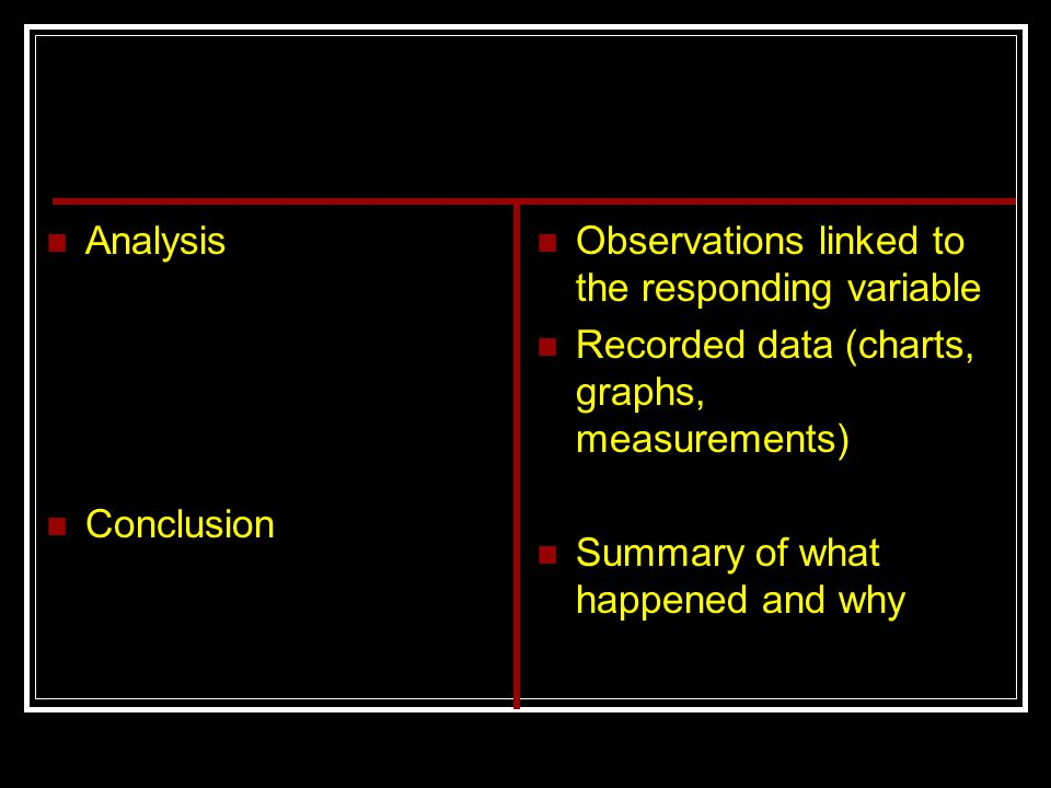 Analysis Conclusion Observations linked to the responding variable Recorded data (charts, graphs, measurements) Summary of what happened and why