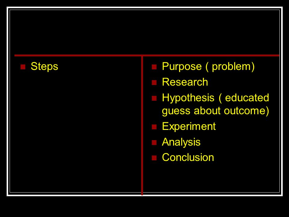 Steps Purpose ( problem) Research Hypothesis ( educated guess about outcome) Experiment Analysis Conclusion