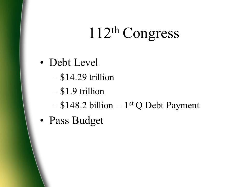 112 th Congress Debt Level –$14.29 trillion –$1.9 trillion –$148.2 billion – 1 st Q Debt Payment Pass Budget