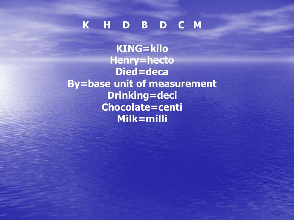 K H D B D C M KING=kilo Henry=hecto Died=deca By=base unit of measurement Drinking=deci Chocolate=centi Milk=milli