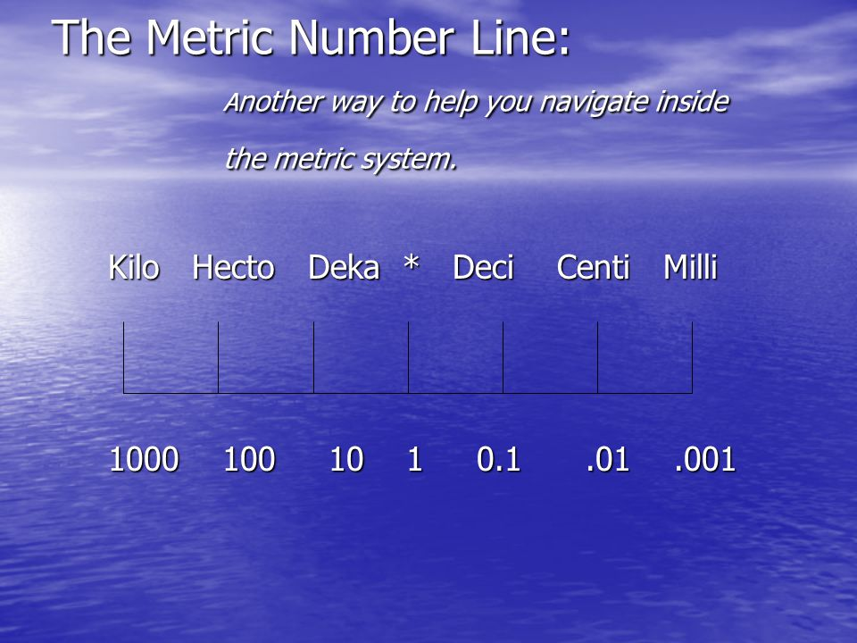 The Metric Number Line: A nother way to help you navigate inside the metric system.