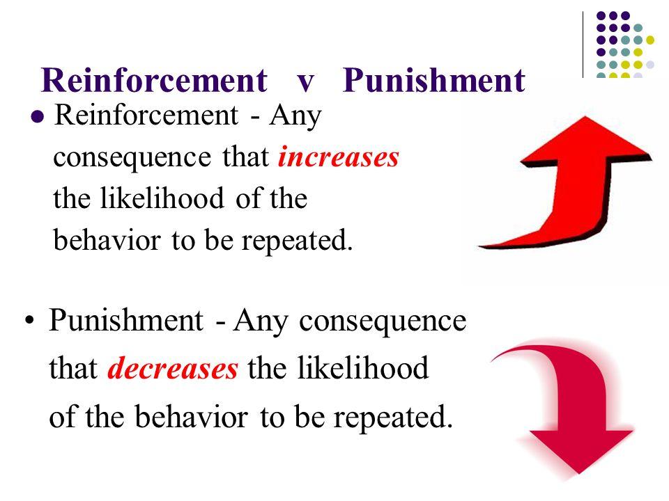 I.Reinforcement A. Types of Reinforcement