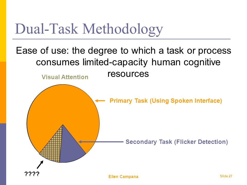 February 6 th, 2006 Ellen Campana Slide 27 Dual-Task Methodology Ease of use: the degree to which a task or process consumes limited-capacity human cognitive resources ???.