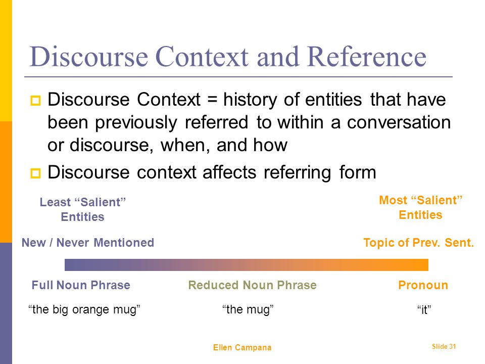 February 6 th, 2006 Ellen Campana Slide 31 Discourse Context and Reference  Discourse Context = history of entities that have been previously referred to within a conversation or discourse, when, and how  Discourse context affects referring form Most Salient Entities Least Salient Entities Topic of Prev.