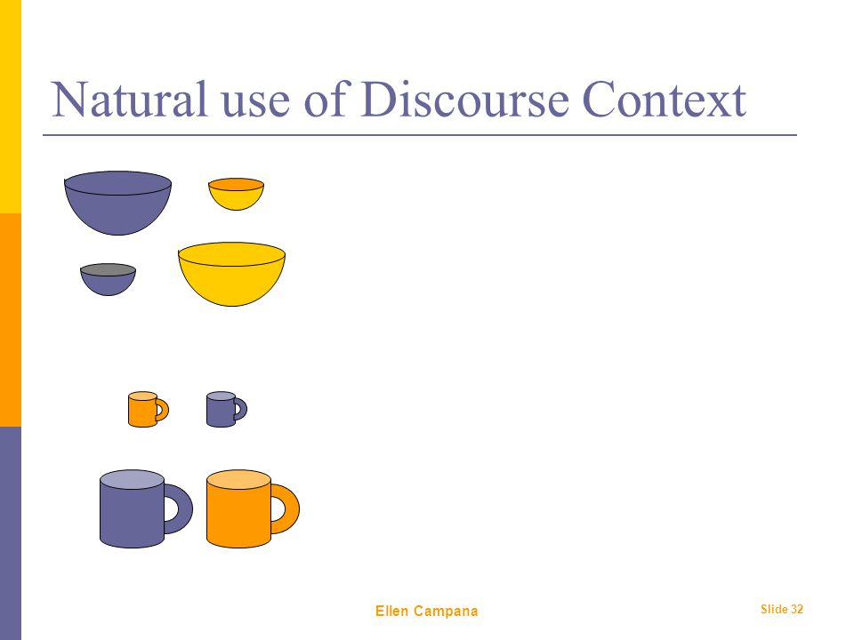 February 6 th, 2006 Ellen Campana Slide 32 Natural use of Discourse Context