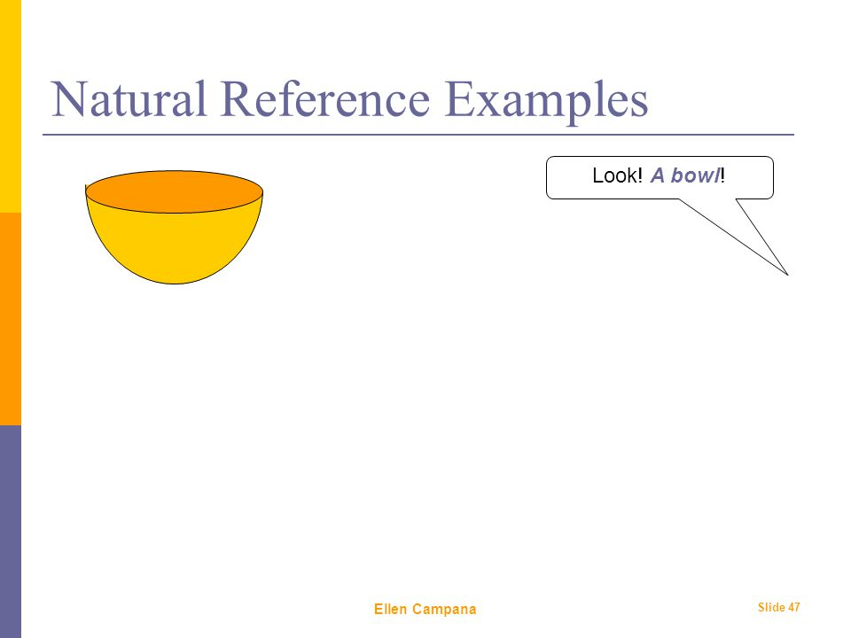 February 6 th, 2006 Ellen Campana Slide 47 Natural Reference Examples Look! A bowl!