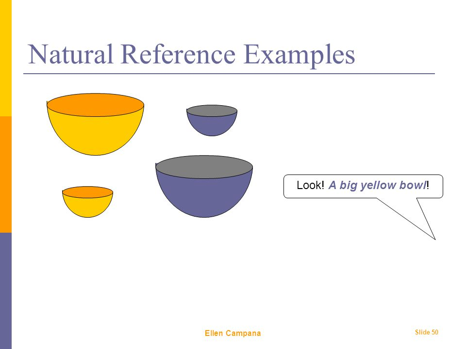 February 6 th, 2006 Ellen Campana Slide 50 Natural Reference Examples Look! A big yellow bowl!