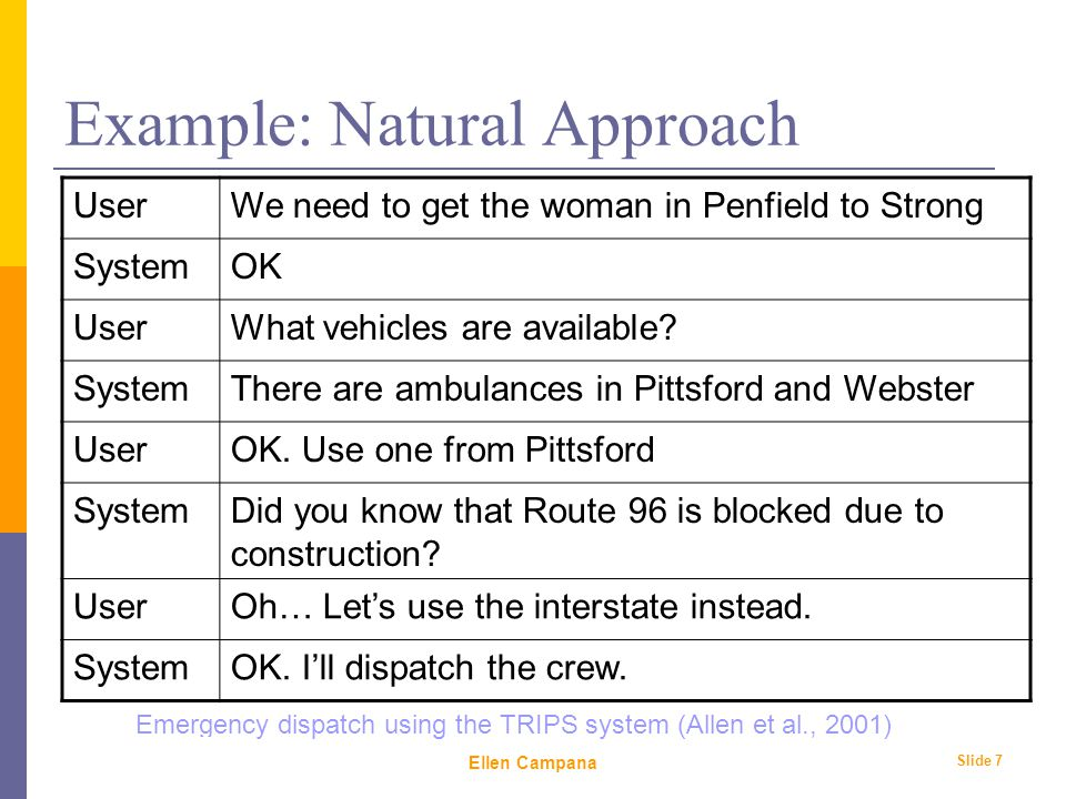 February 6 th, 2006 Ellen Campana Slide 7 Example: Natural Approach UserWe need to get the woman in Penfield to Strong SystemOK UserWhat vehicles are available.