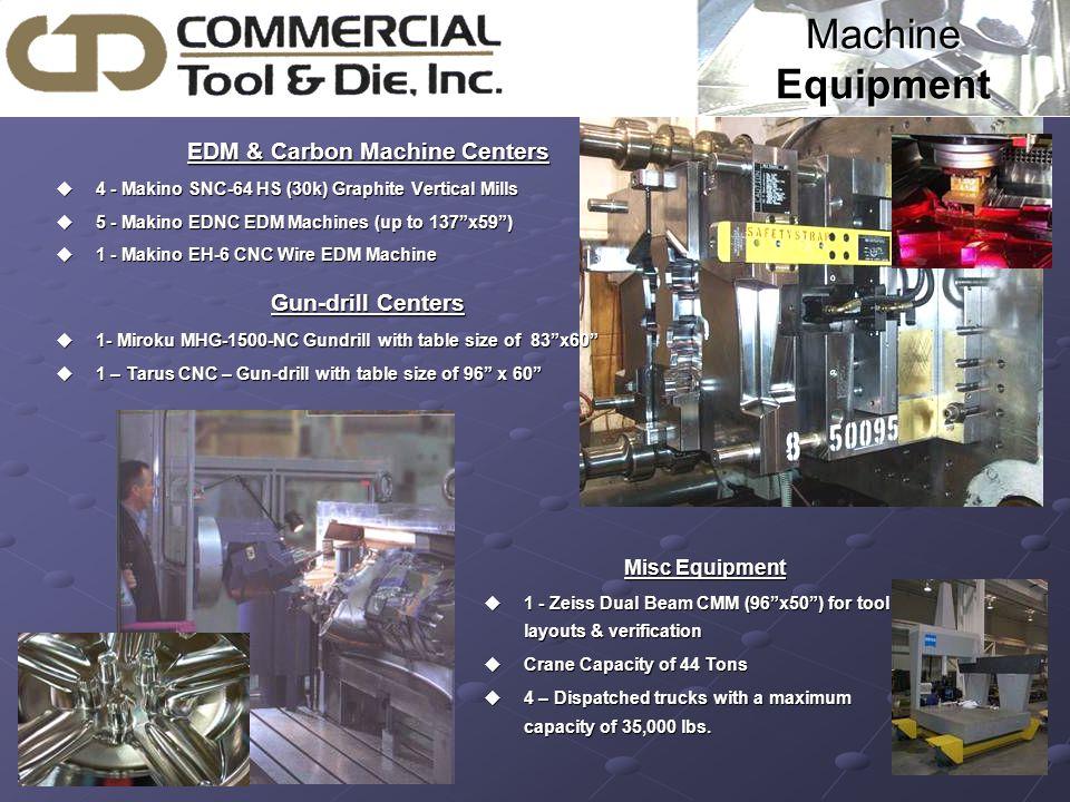 Machine Equipment EDM & Carbon Machine Centers EDM & Carbon Machine Centers u4 - Makino SNC-64 HS (30k) Graphite Vertical Mills u5 - Makino EDNC EDM Machines (up to 137 x59 ) u1 - Makino EH-6 CNC Wire EDM Machine Misc Equipment u1 - Zeiss Dual Beam CMM (96 x50 ) for tool layouts & verification uCrane Capacity of 44 Tons u4 – Dispatched trucks with a maximum capacity of 35,000 lbs.