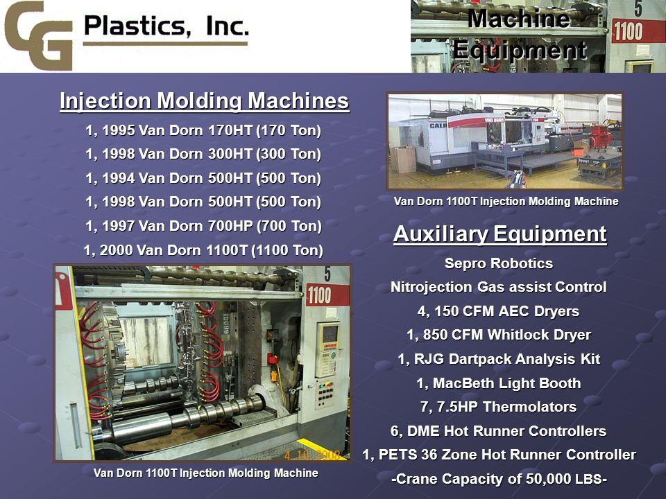 Injection Molding Machines Injection Molding Machines 1, 1995 Van Dorn 170HT (170 Ton) 1, 1995 Van Dorn 170HT (170 Ton) 1, 1998 Van Dorn 300HT (300 Ton) 1, 1998 Van Dorn 300HT (300 Ton) 1, 1994 Van Dorn 500HT (500 Ton) 1, 1994 Van Dorn 500HT (500 Ton) 1, 1998 Van Dorn 500HT (500 Ton) 1, 1998 Van Dorn 500HT (500 Ton) 1, 1997 Van Dorn 700HP (700 Ton) 1, 1997 Van Dorn 700HP (700 Ton) 1, 2000 Van Dorn 1100T (1100 Ton) 1, 2000 Van Dorn 1100T (1100 Ton) Auxiliary Equipment Auxiliary Equipment Sepro Robotics Sepro Robotics Nitrojection Gas assist Control Nitrojection Gas assist Control 4, 150 CFM AEC Dryers 4, 150 CFM AEC Dryers 1, 850 CFM Whitlock Dryer 1, 850 CFM Whitlock Dryer 1, RJG Dartpack Analysis Kit 1, RJG Dartpack Analysis Kit 1, MacBeth Light Booth 1, MacBeth Light Booth 7, 7.5HP Thermolators 7, 7.5HP Thermolators 6, DME Hot Runner Controllers 6, DME Hot Runner Controllers 1, PETS 36 Zone Hot Runner Controller 1, PETS 36 Zone Hot Runner Controller -Crane Capacity of 50,000 LBS- -Crane Capacity of 50,000 LBS- Van Dorn 1100T Injection Molding Machine Van Dorn 1100T Injection Molding Machine Machine Equipment